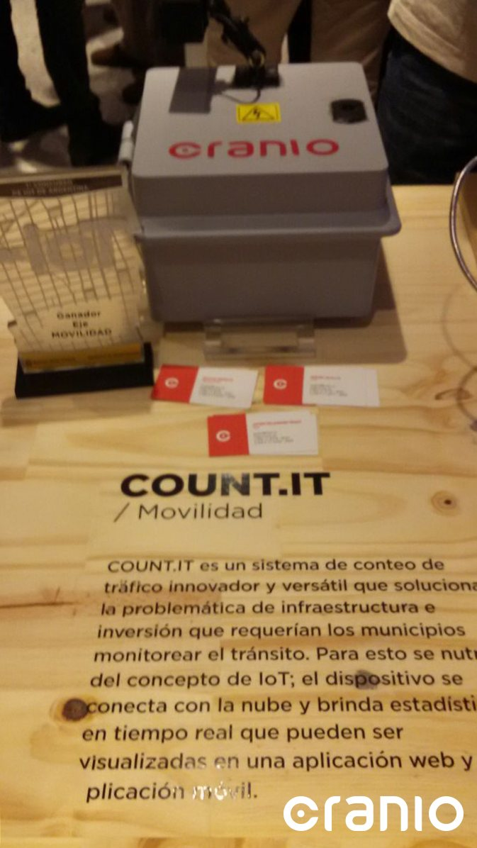 Count.it